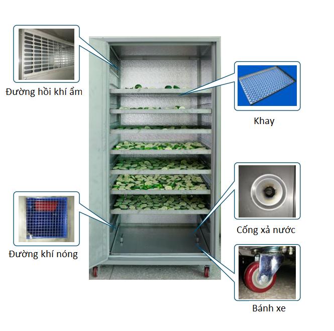 Máy sấy lạnh mini MSLK-01